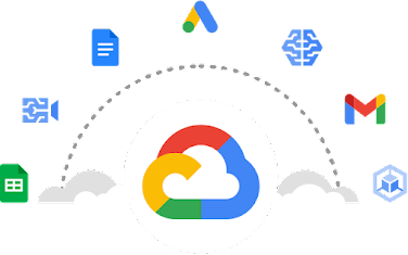 Google Cloud at center of arc with with Google product icons
