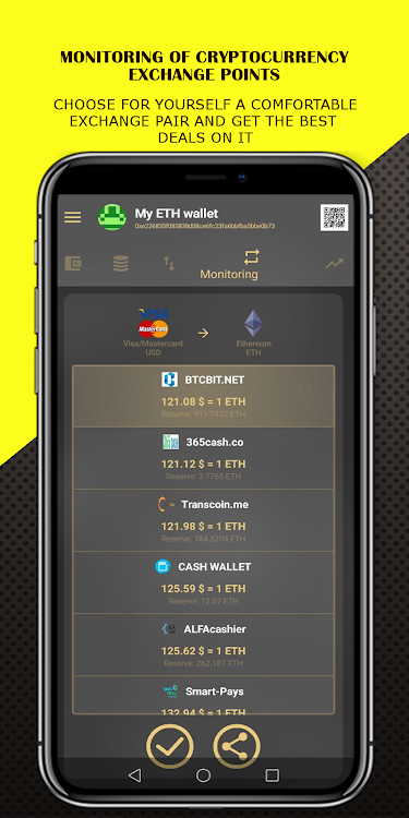How to convert bitcoin to cash using blockchain wallet