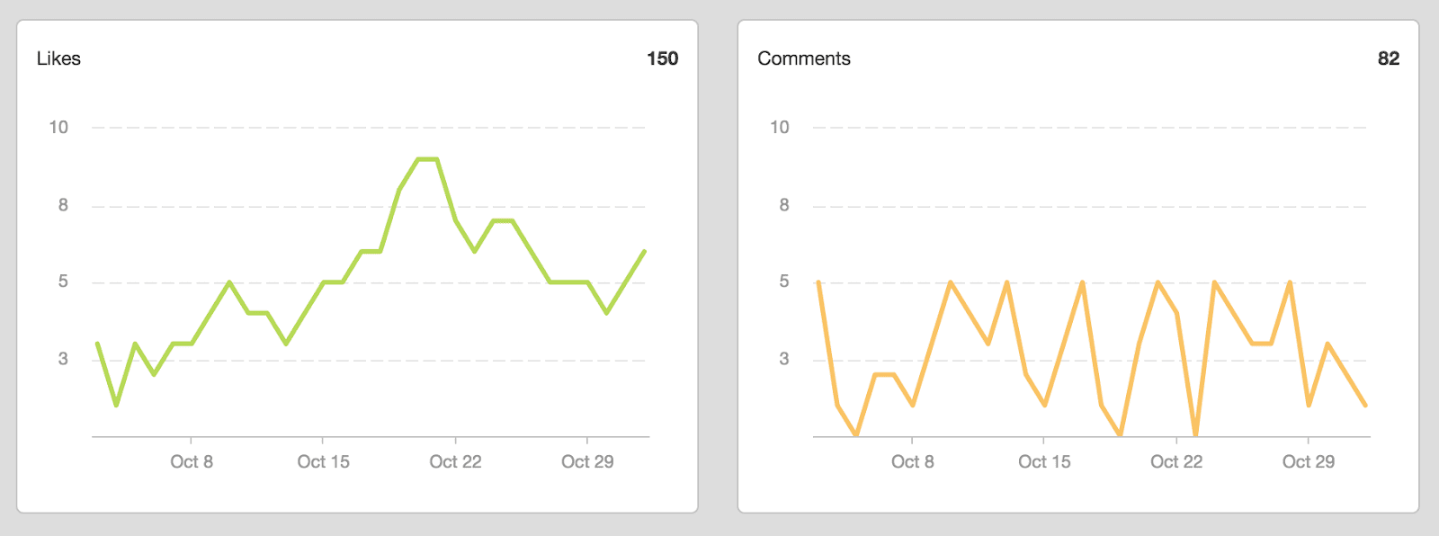 instagram-engagement-metrics.png
