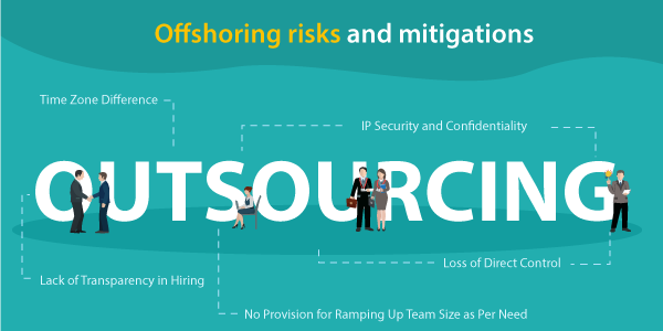 what are the risks and mitigations involved in setting up an Offshore Development Team