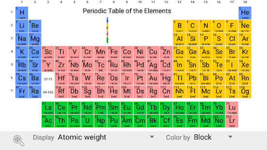 Atomic table apps on google play screenshot image urtaz Image collections