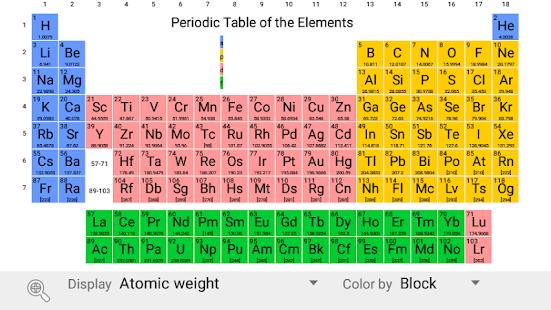 Atomic table apps on google play screenshot image urtaz Images