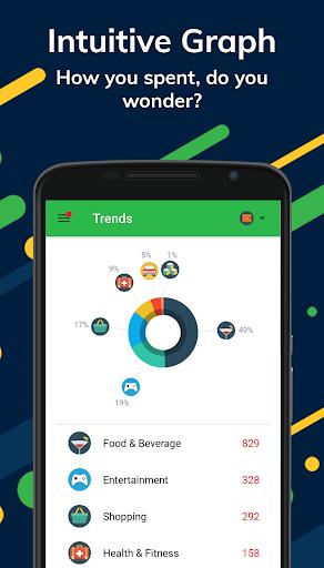 Money Lover: Money Manager, Budget Expense Tracker (Premium) poster