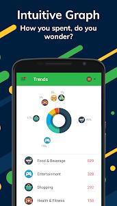 Money Lover: Budget Planner, Expense Tracker 3.7.16.2018041008 (Premium)
