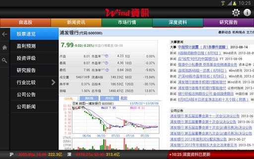 玩免費財經APP|下載Wind资讯股票专家HD(证券炒股软件) app不用錢|硬是要APP