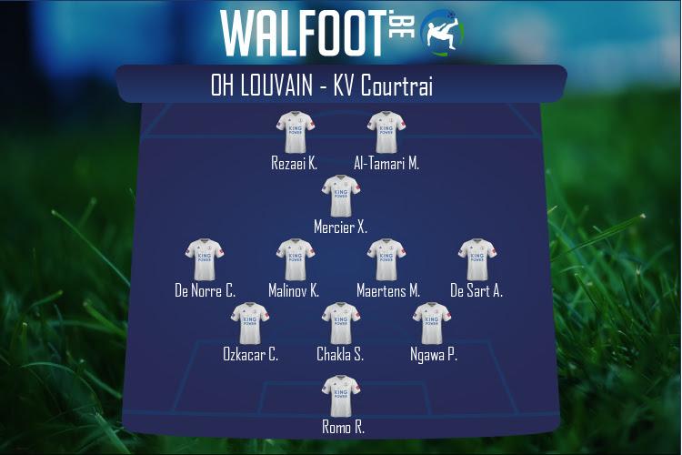 OH Louvain (OH Louvain - KV Courtrai)