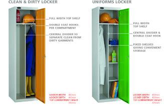 Photo: Clean Environment Lockers