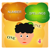 Number Spellings