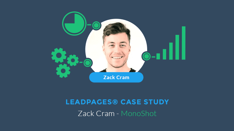 Zack Cram used LeadPages® to build an email list for a future crowdfunding campaign.