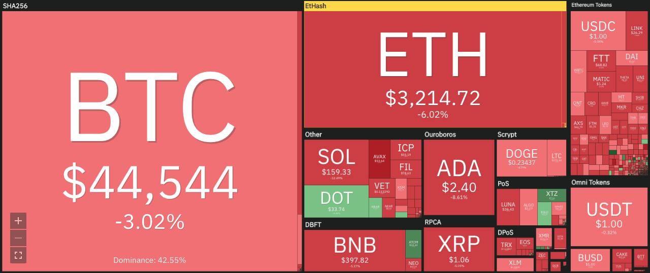 Cosmos Price Analysis: ATOM/USD surges to $37 after brief bullish wave 1