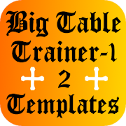 English Tenses Big Table