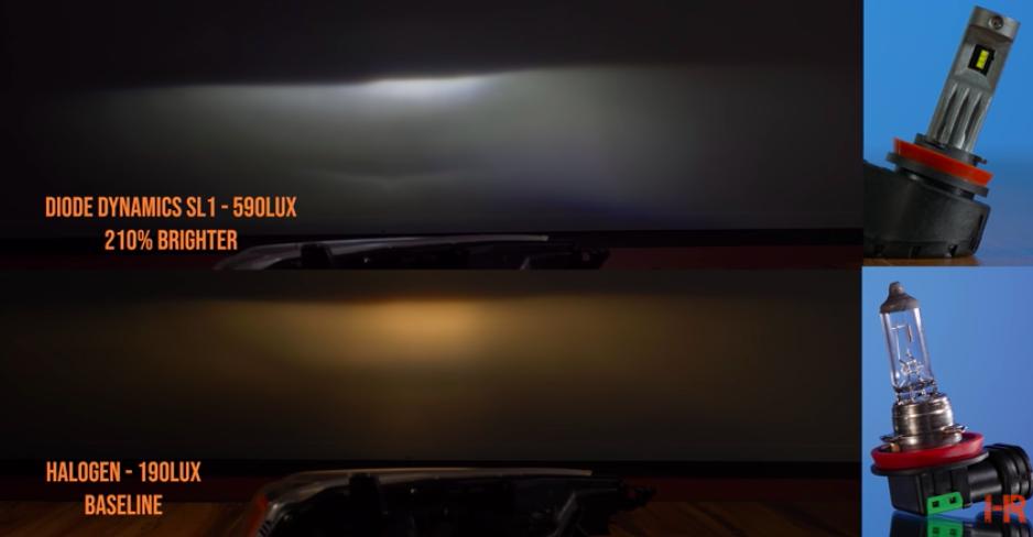 Top 25 Headlight Bulb Shootout - Diode Dynamics SL1