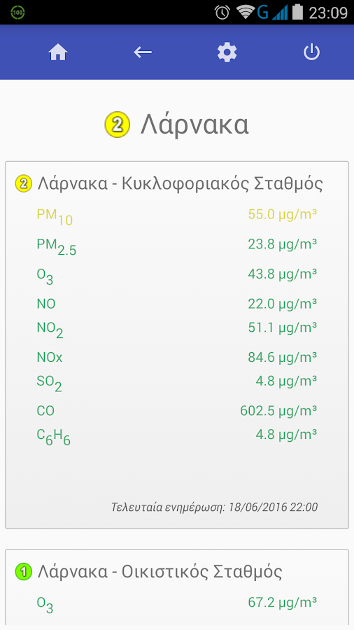 Air Quality Cyprus- screenshot