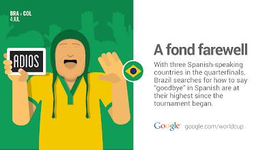 Photo: Ever seen a Brazilian wave? http://goo.gl/Fxad0A  #GoogleTrends