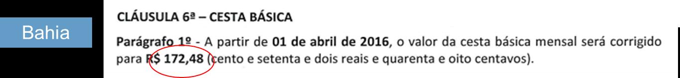 Cesta Básica na Convencao Coletiva de Trabalho da Bahia