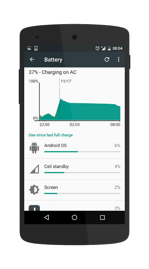 Doze - For Better Battery Life: captura de tela