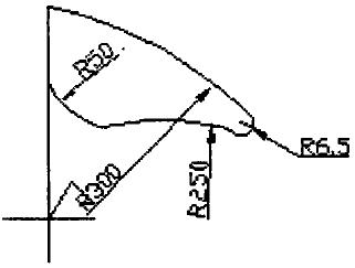 Dimensioning of Radii