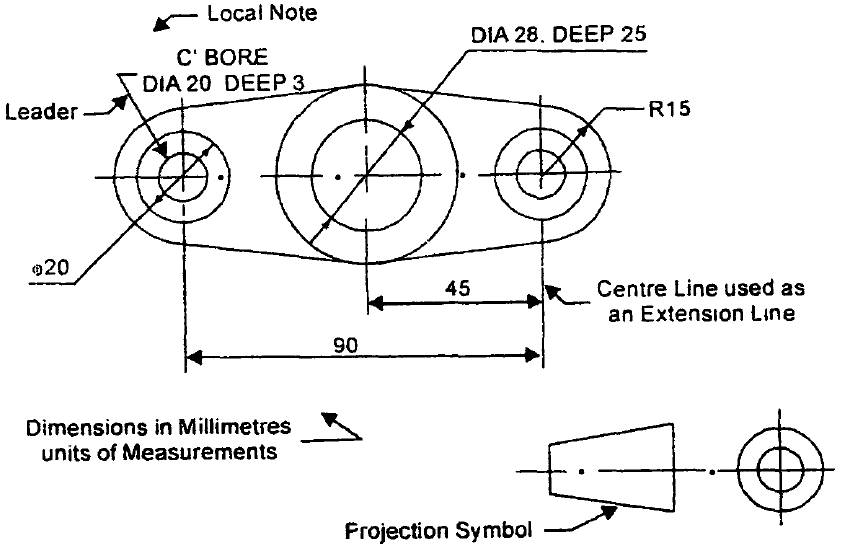 Elements of Dimensioning