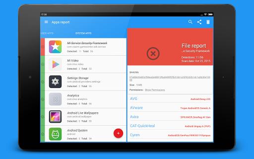 VirusTotal Mobile for PC