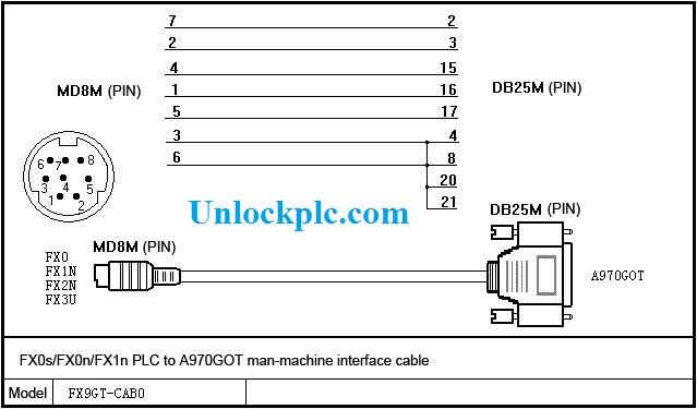 Cáp kết nối HMI A900 và PLC FX2N