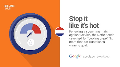 Photo: The Netherlands played it cool. #NED #GoogleTrends http://goo.gl/y9fCQj