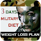 Military Diet for PC-Windows 7,8,10 and Mac