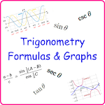 Trigonometric Formulas Icon