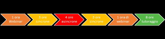 Immagine che contiene freccia  Descrizione generata automaticamente