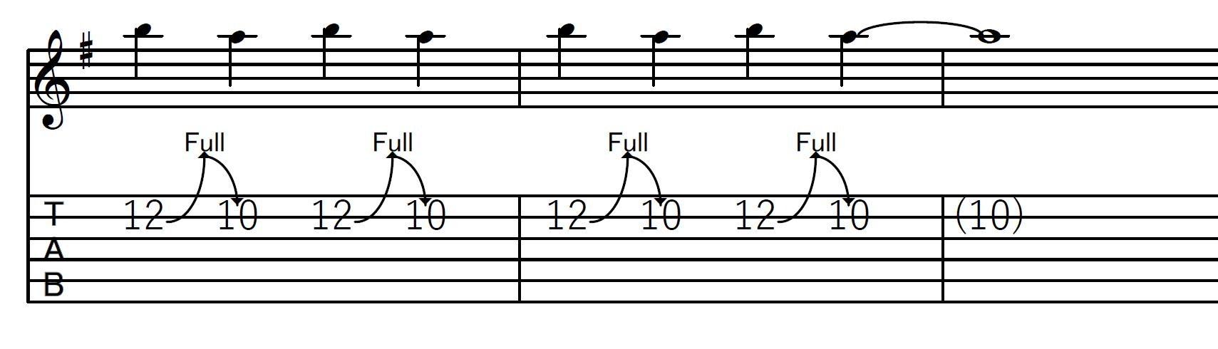 チョーキングとチョークダウンの練習(TAB譜)
