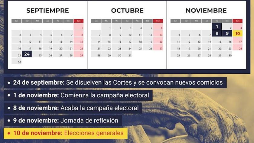 Calendario de fechas clave hacia la repetición electoral del 10 de noviembre. / ÁLVARO CALZADO
