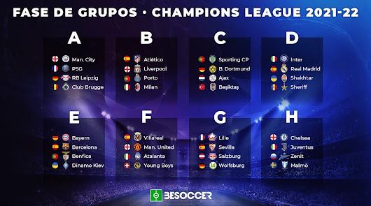 Conoce el camino de la Champions League 21-22