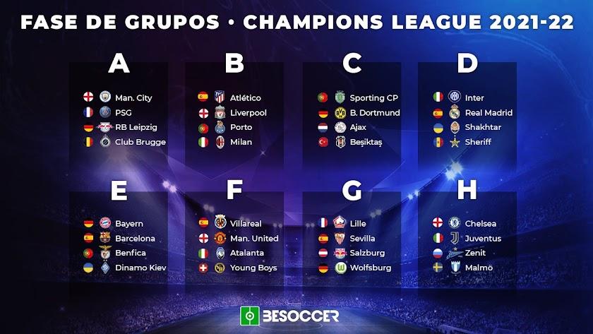 Así han quedado los grupos de la Champions.