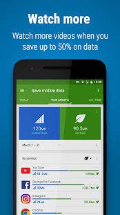 Opera Max - Data manager- screenshot thumbnail