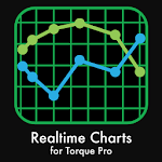 Realtime Charts for Torque Pro 1.40 (Patched)