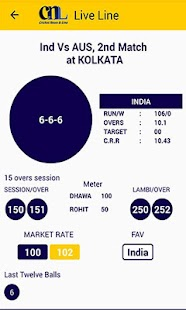 CNL - Cricket News & Line - náhled
