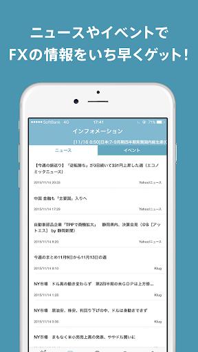 免費下載財經APP|FXと経済がわかる!かるFX app開箱文|APP開箱王