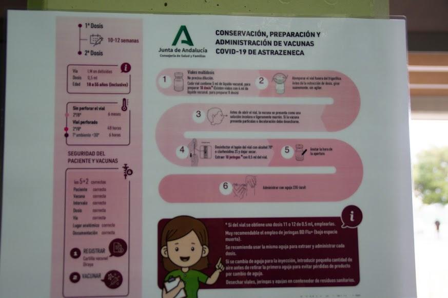 Protocolo para la administración de las vacunas de AstraZeneca.
