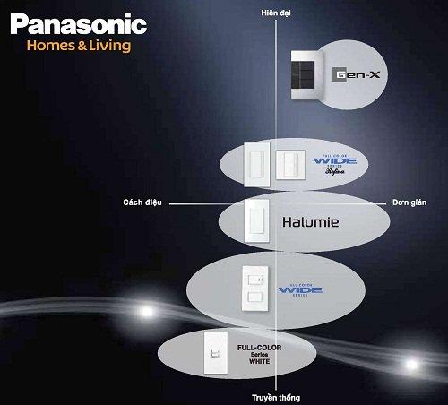 Download Catalogue Bảng giá thiết bị điện Panasonic mới nhất tại đây