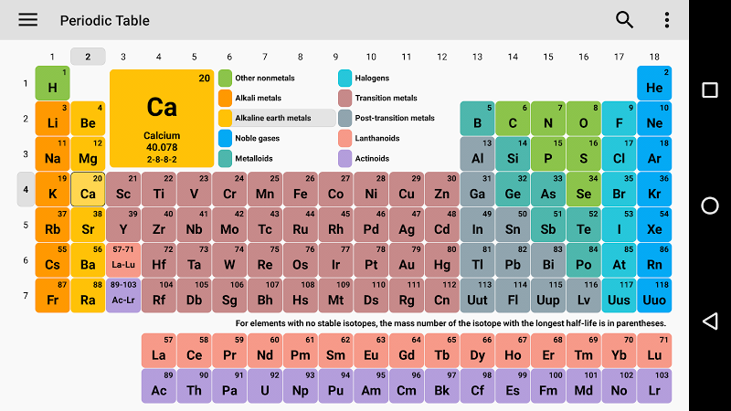 Periodic Table 2018. Chemistry in your pocket. Screenshot