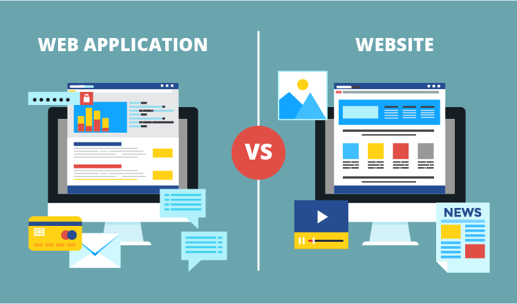 Application Web vs site Web