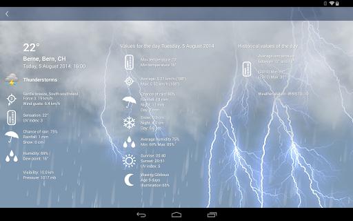 Weather Switzerland XL PRO screenshot 10