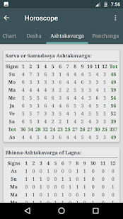 JyotishApp - Astrology Jyotish - Apps on Google Play
