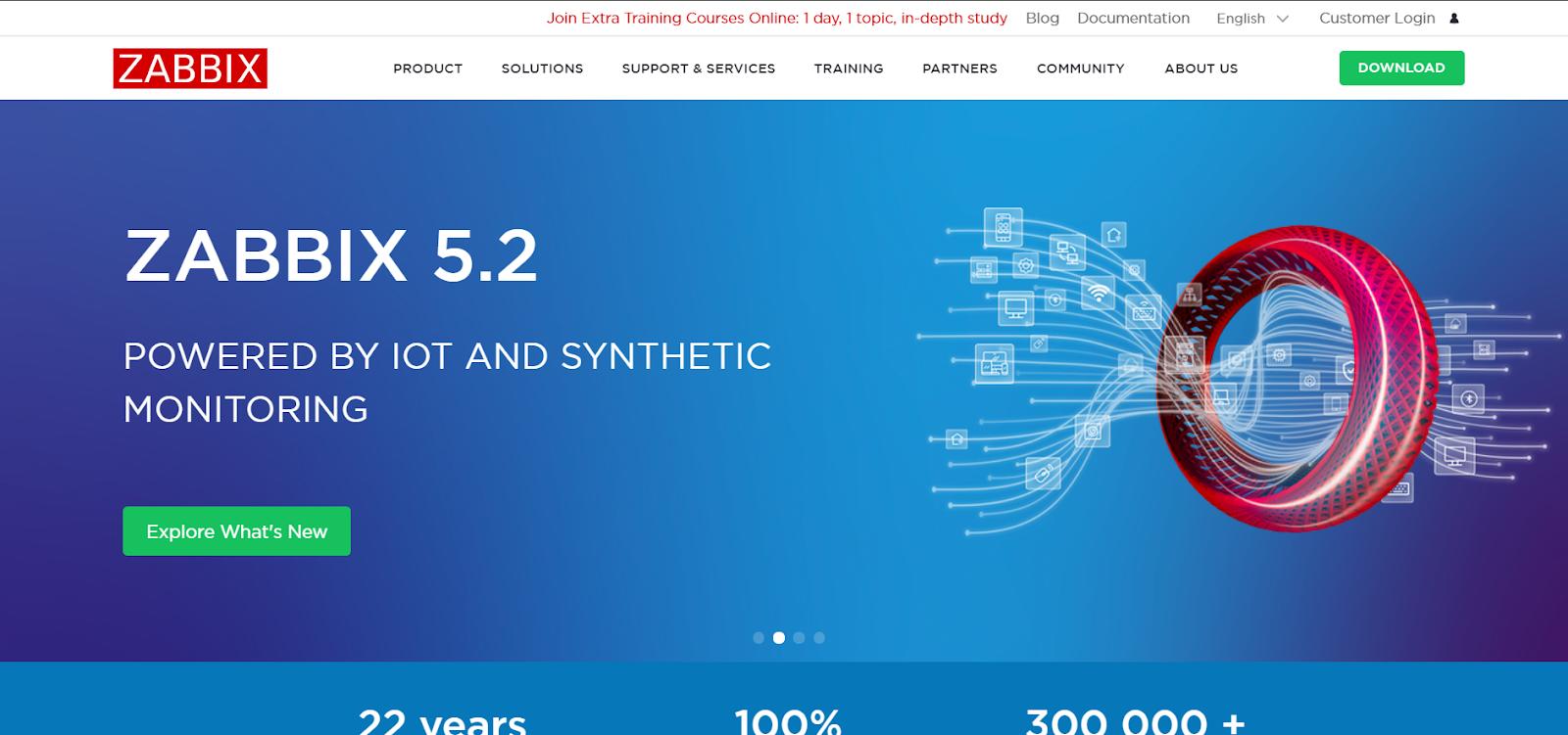 Zabbix Server monitoring software