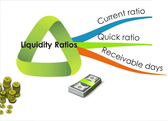 Liquidity ratios with cash notes and coins
