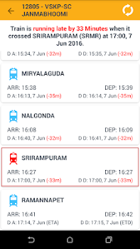 Offline Indian Rail Time Table