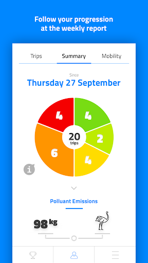 Geco air - Activity monitoring and air quality ss1