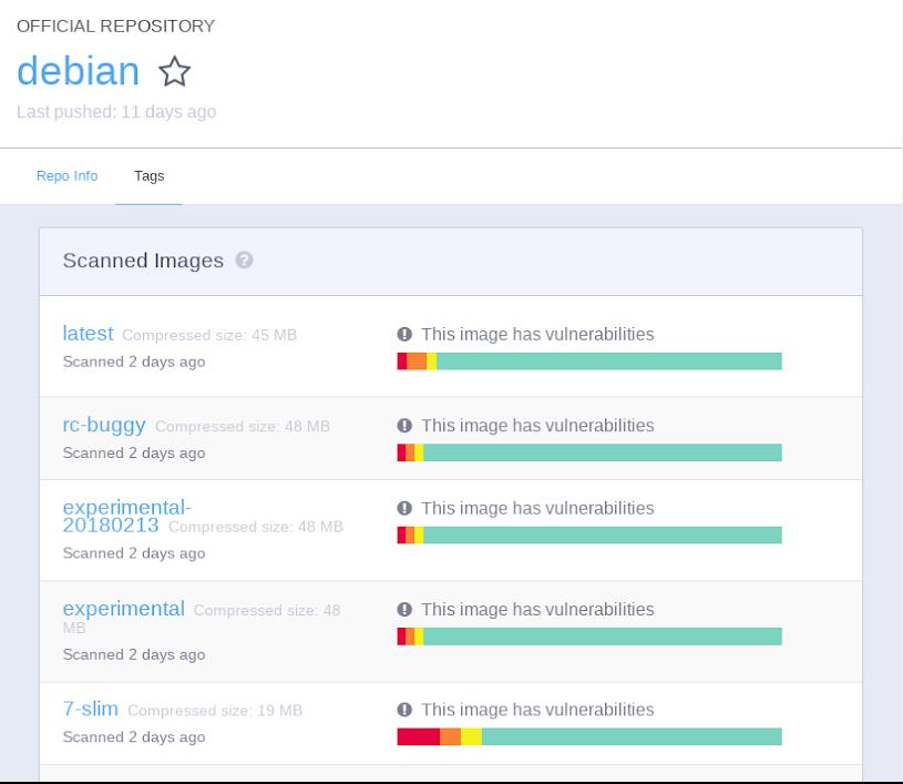 Figura 6 - Tags del repositorio Debian en Docker Hub