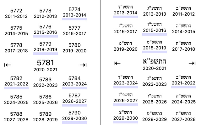 Jewish Calendar 2022 2023.Real Jewish Calendar