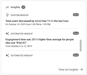 So sehen Custom und Automated Insights bei Google Analytics aus
