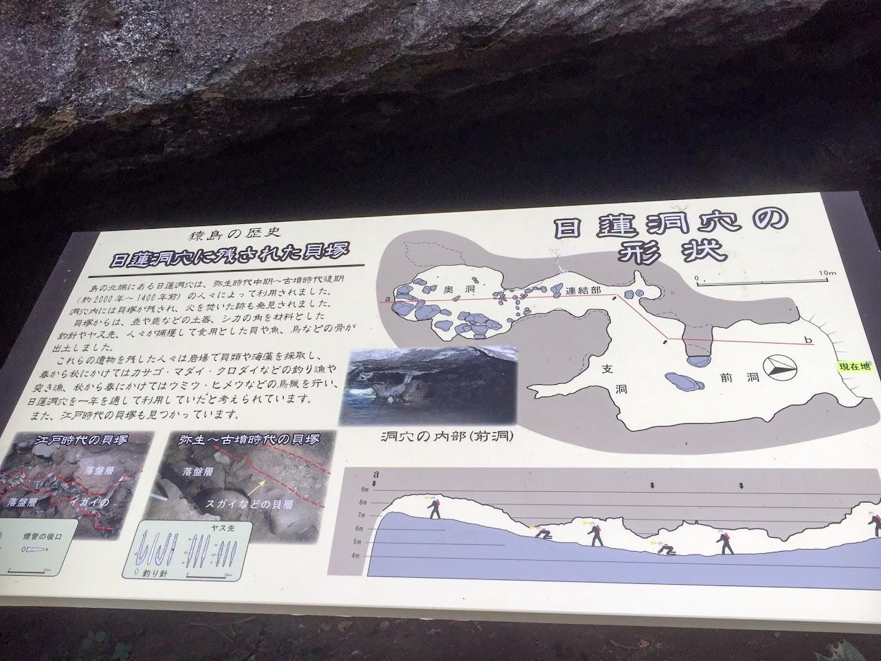 日蓮洞穴について